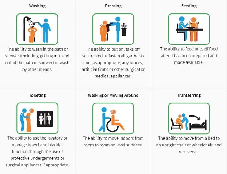 activities-of-daily-living