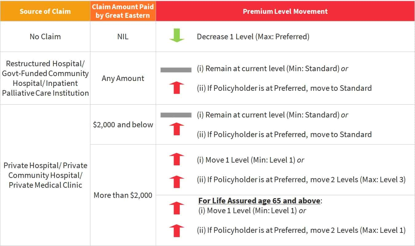 adjusted-claims-pricing-rule-movement-scale-GE