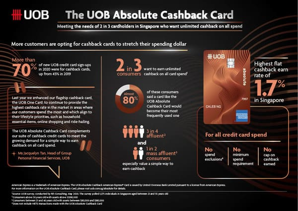 uob-absolute-cashback-card-infographic