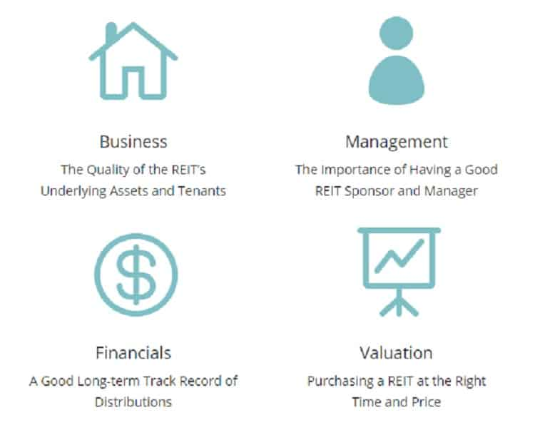 investment-quadrant-reits-fifth-person