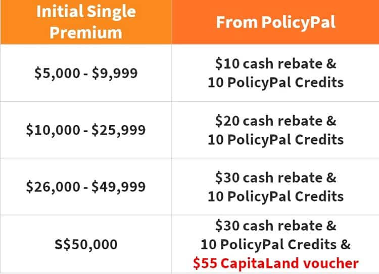 policypal-etiqa-national-day-promotion