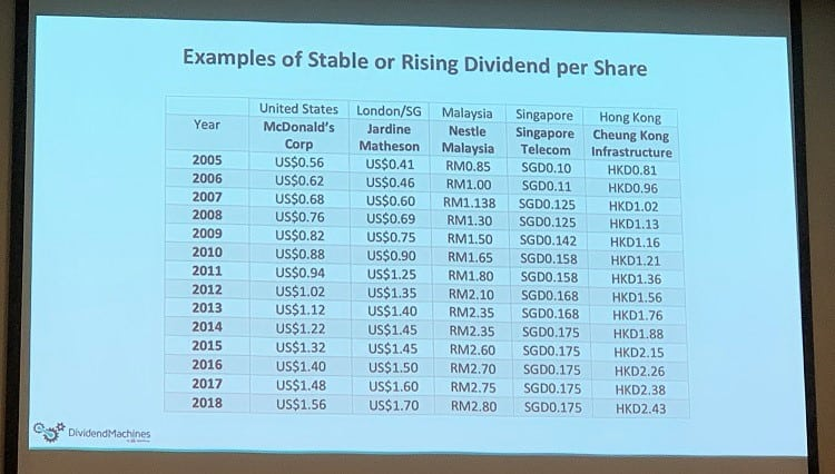 profitable-companies-paying-stable-rising-dividends-machines