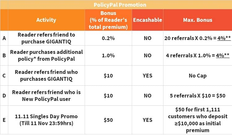 updated-promotion-policypal